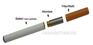 Elektronisk mini cigaret - denne type e-cigaret andvendes ofte i film, teater forestillinger og som suplement til de almindelige cigaretter, feks. efter et godt måltid ude i byen.